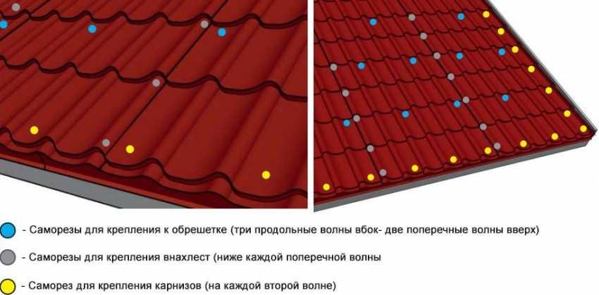 montazh-metallocherepiczy-foto-video-instrukcziya-kak-sdelat-samomu-19