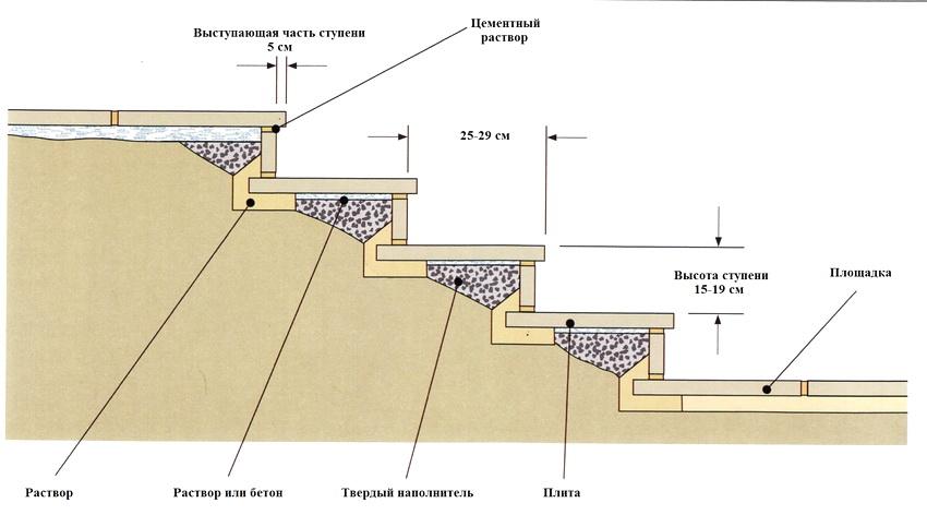 klinkernaya-plitka-gramotnyj-vybor-materiala-dlya-stupenej-123