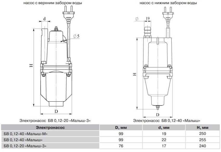 vibraczionnyj-nasos-malysh-foto-video-harakteristiki-raznovidnosti-modelej-15