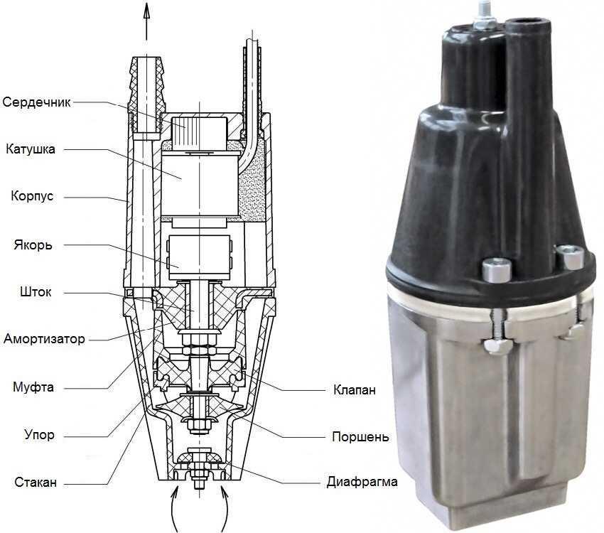 vibraczionnyj-nasos-malysh-foto-video-harakteristiki-raznovidnosti-modelej-11